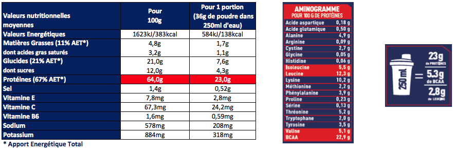 https://www.apurna-nutrition.fr/ecommerce/img/cms/Apurna-nutrition-Whey-proteines-Vanille.png