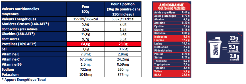 https://www.apurna-nutrition.fr/ecommerce/img/cms/Apurna-nutrition-Whey-proteines-chocolat.png